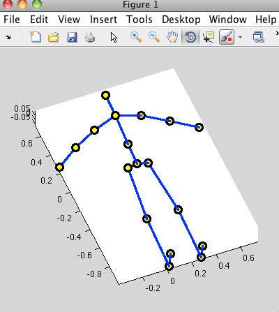 Display skeleton armature (graph of bones and joints) in matlab