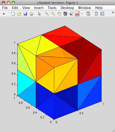 "Generate ""regular"" tetrahedral mesh in MATLAB « Alec's Web Log"