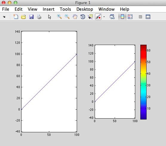 Mismatching axis size of subplots due to colorbar « Alec's Web Log