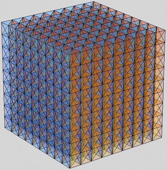 """Generate """"regular"""" tetrahedral mesh in MATLAB « Alec's Web Log"""